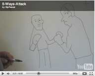 bruce lee's five ways of attack video